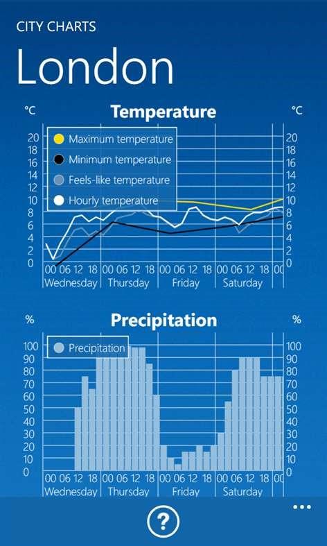 WeatherPro-Bild-3.jpg