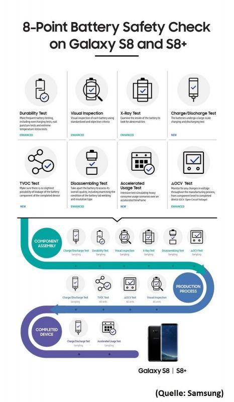 8-Punkte-Sicherheitscheck-von-Samsung.jpg