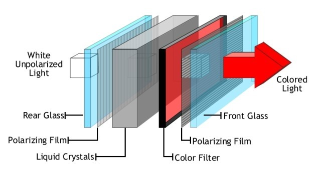 lcd-display-technology.jpg