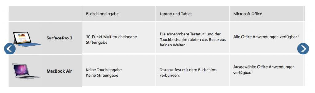 Surface Pro 3 vs MacBook Air