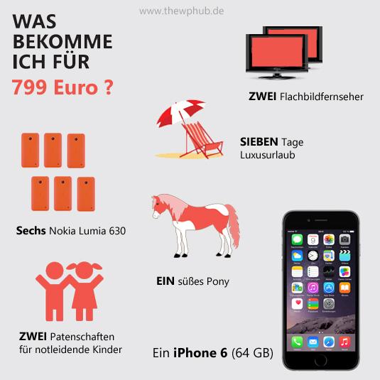Wie teuer ist das iPhone 6? Ein Vergleich.