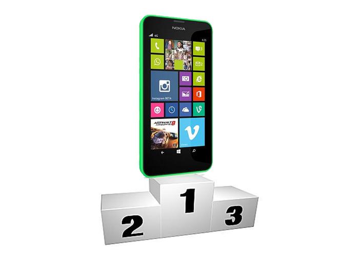 Lumia-630-top