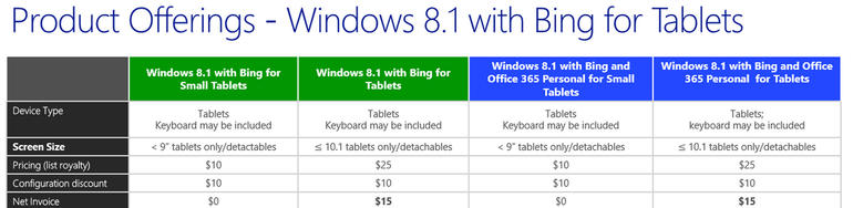 windows81withbing
