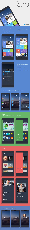 Windows Phone 10 Konzept Ghani Pradita