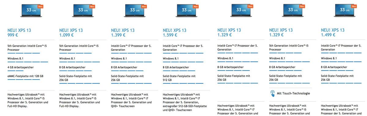 Dell-XPS-13-Modelle