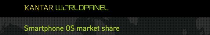 Kantar-Smartphone-OS-Marktanteile-WP