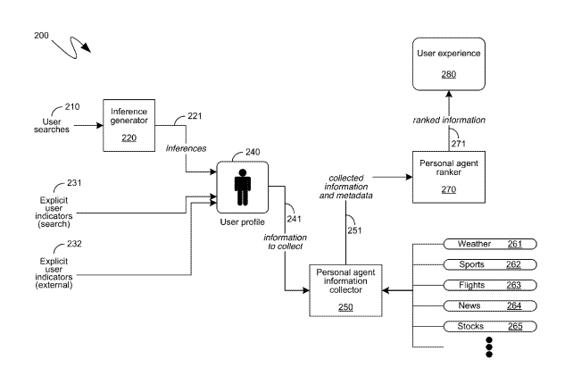 Microsoft Patent Cortana Homepage