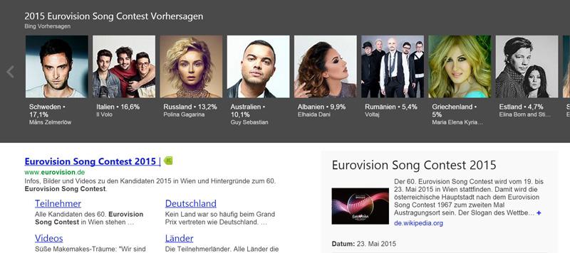 Bing-Eurovision-Prognosen