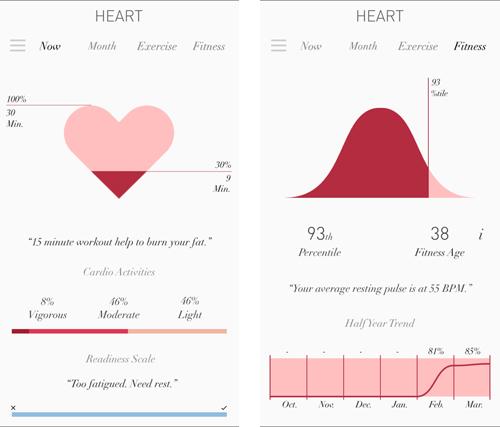 Wellograph-Heart