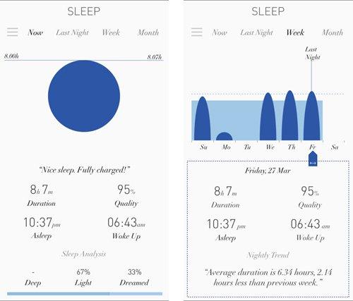 Wellograph-sleep