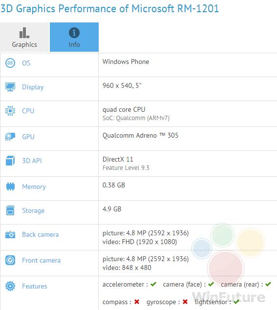 Microsoft-Lumia-RM-1201