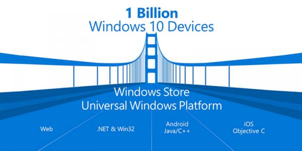 Project-Islandwood-Project-Astoria-Windows-Store-600x300