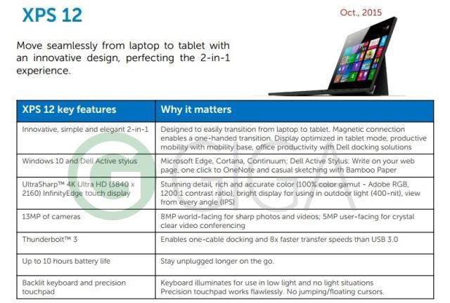 Dell-XPS-12-Windows-10-Specs-Leak-giga-640x432