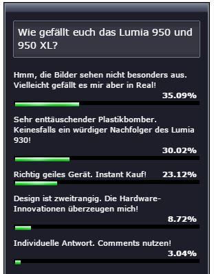 WU950Umfrage
