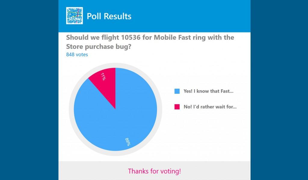 Windows 10 Mobile Umfrage Ergebnis