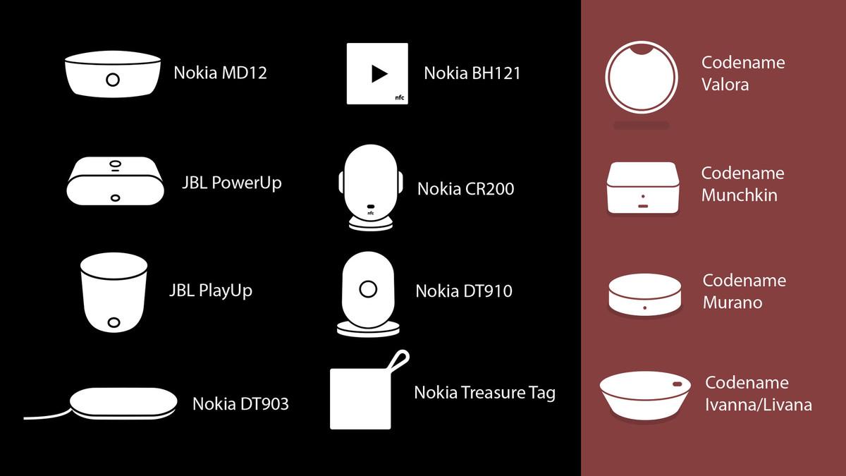 Neues Zubehör Microsoft