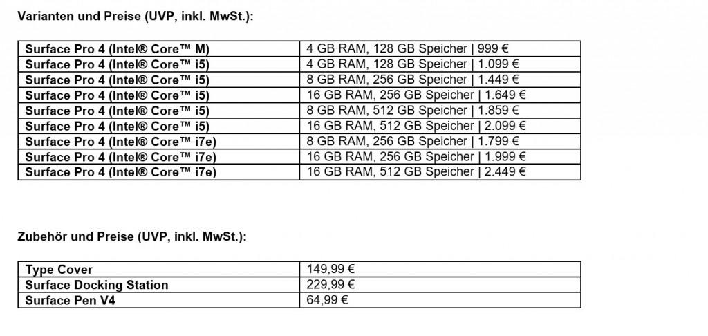 Surface Pro 4 Preise