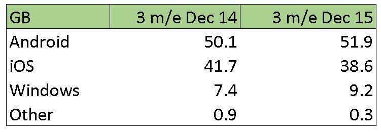 kantar-december-2015-1