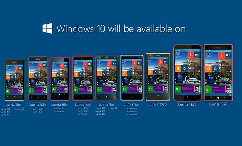 K1024_microsoft-minimalni-hardverski-zahtjevi-za-windows-10-mobile_1437571960