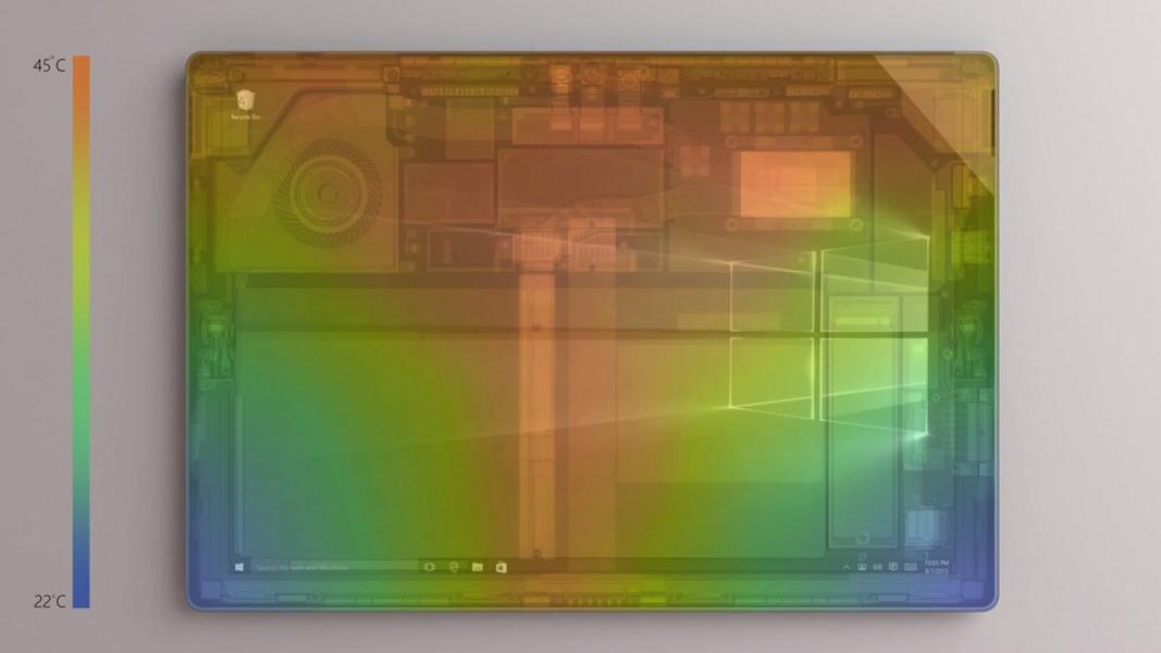Surface Pro 4 Temperatur
