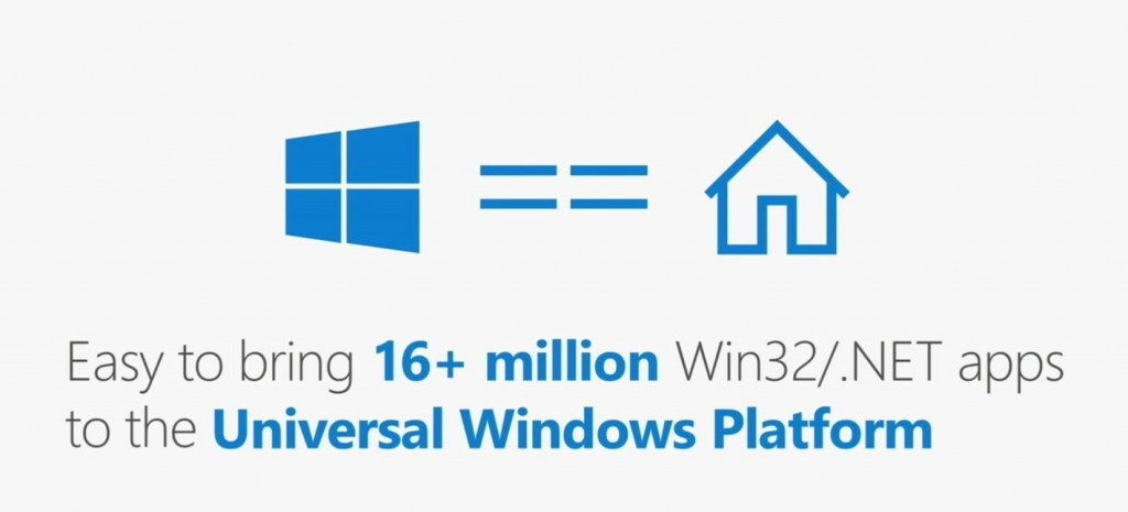 Win32 Anwendungen