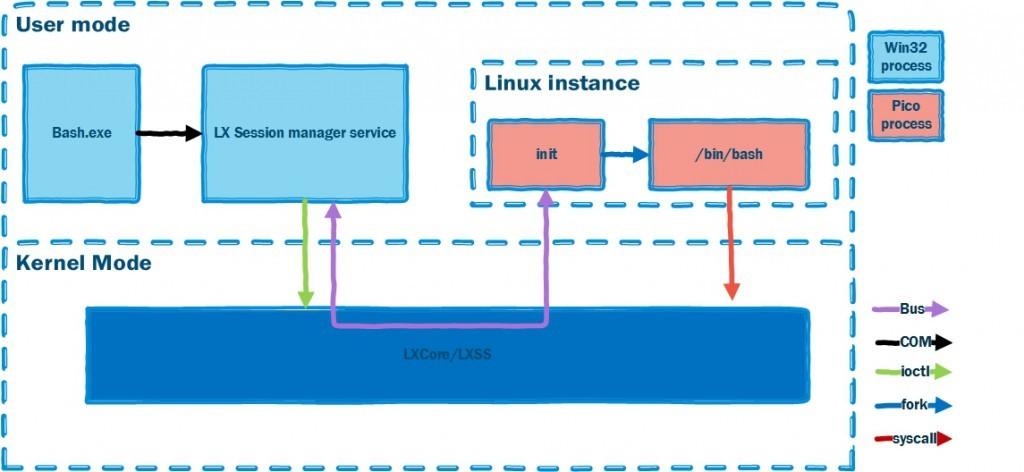 LXSS-diagram-1024x472