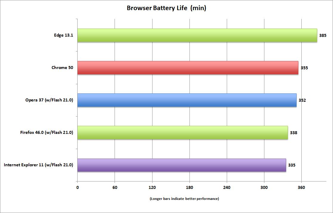 K1024_browser_life_155_nits_tosh_4k_i7_embc_pcw_load-100667850-orig