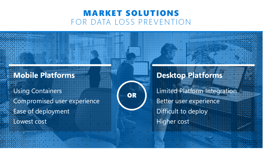Market Solutions
