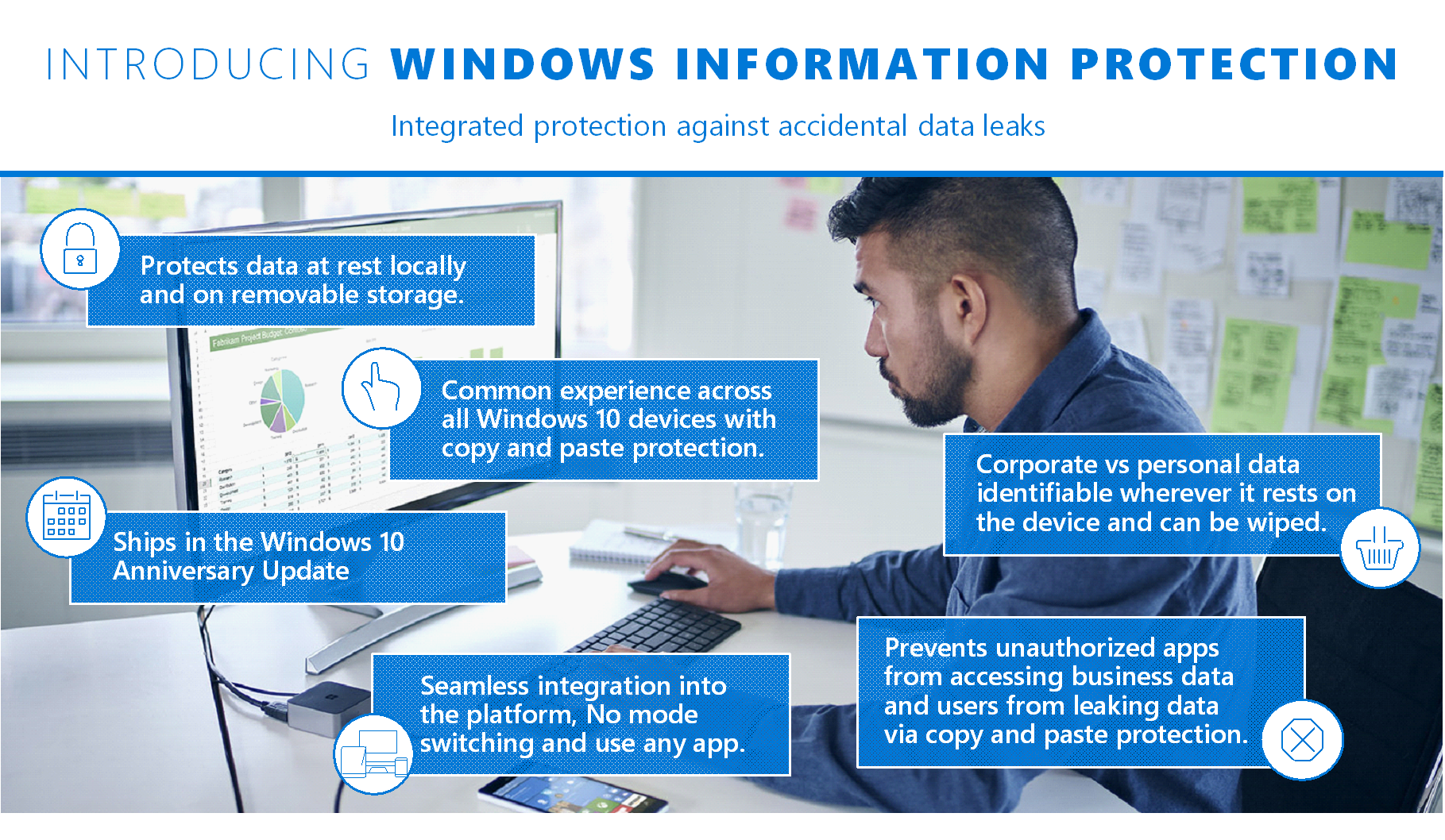 Windows Information Protection EDP