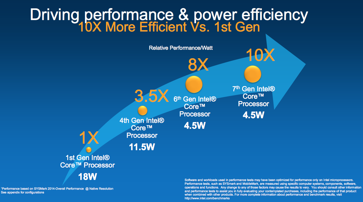 intel-7th-gen-core-efficiencies