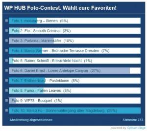 WPHUB_Gewinner