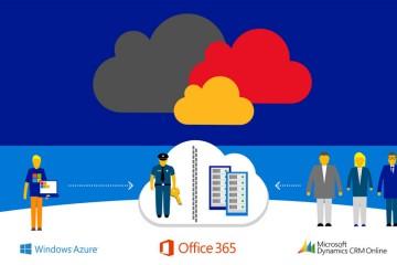 Microsoft Deutschland Cloud