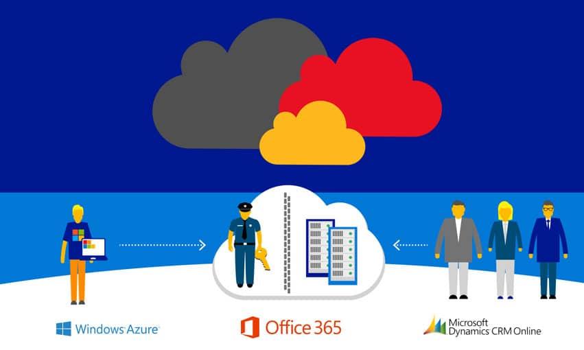 Office 365 und Dynamics 365 Neukunden mit Zugang zur deutschen Cloud