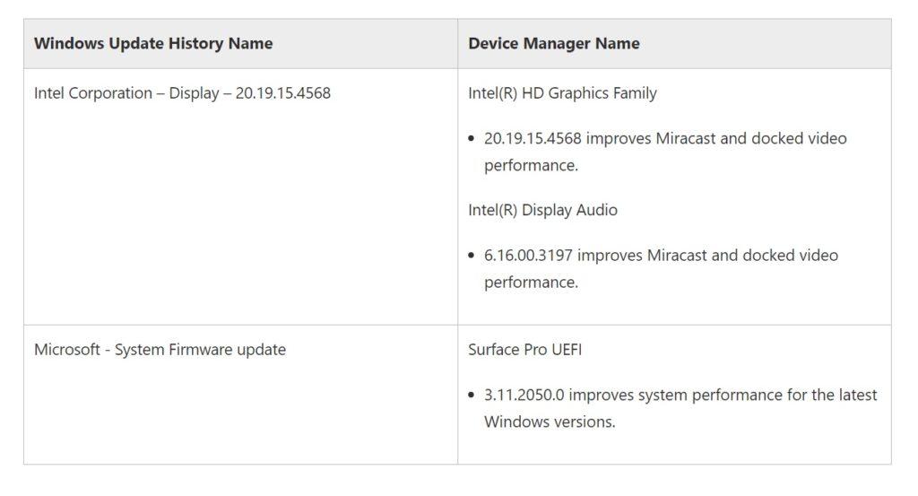 Surface Pro 3 erhält Firmwareupdate [Update: Changelog