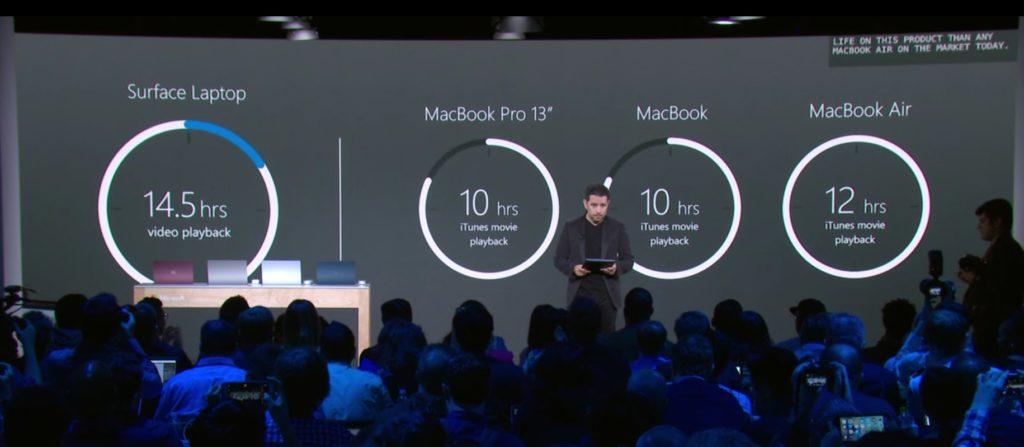 Video Laptop vergleich Surface
