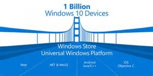Microsofts Idee, den App-Gap zu schließen