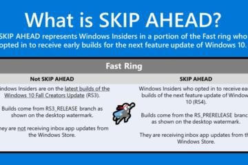 Windows 10 Insider Skip Ahead