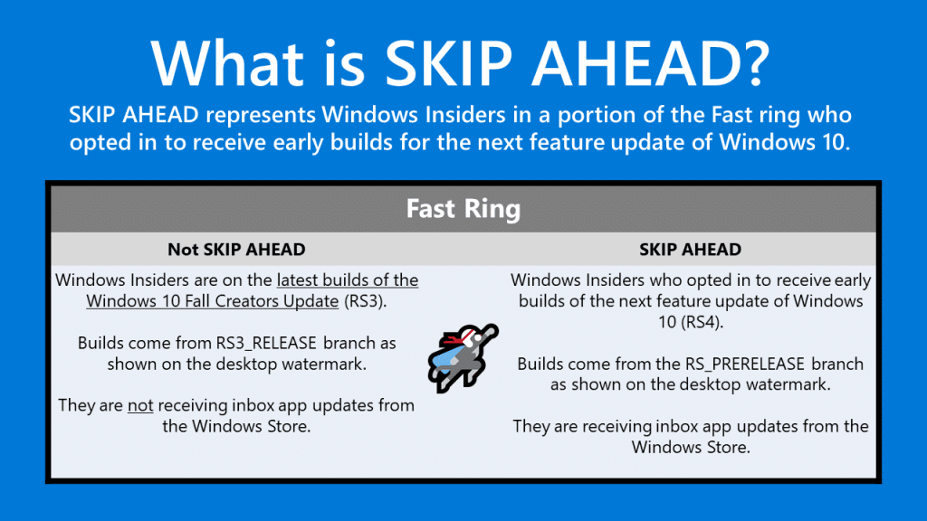 Windows 10 Insider Skip Ahead