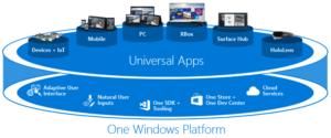 Multi Instanzen UWP App Windows 10
