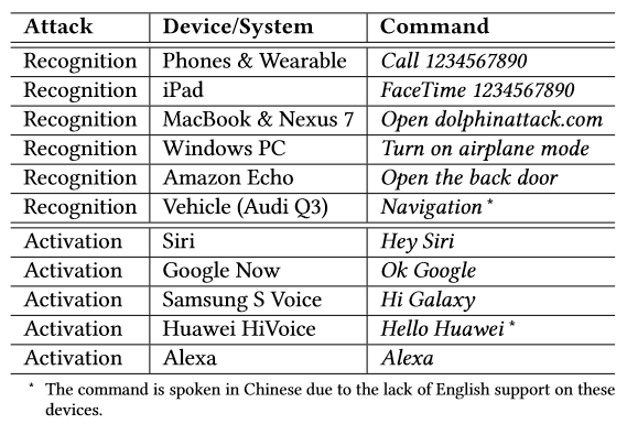 Getestete Systeme und Geräte
