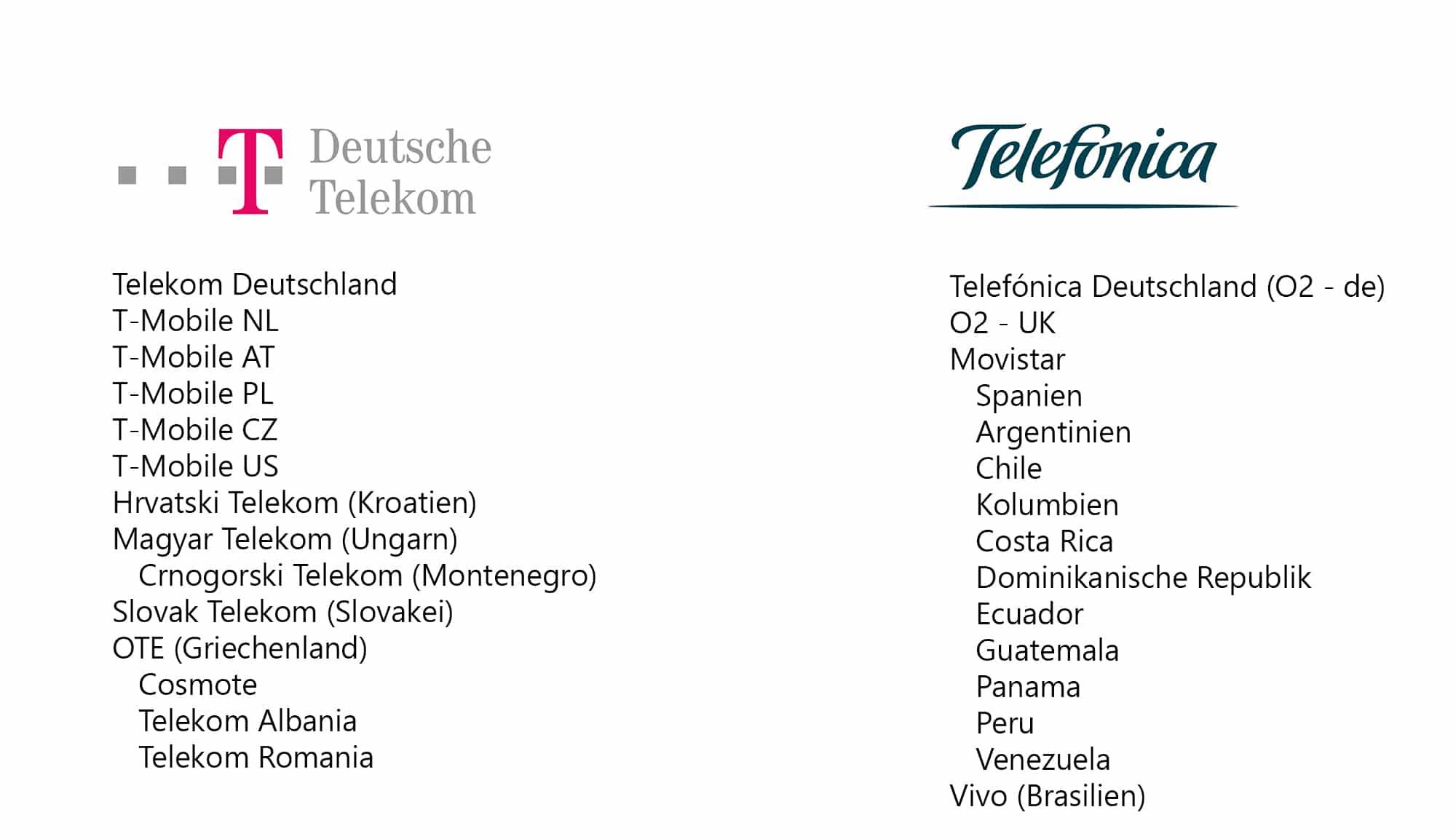 Deutsche Telekom Ag Könnte Mit Spanischer Telefónica Sa Fusionieren
