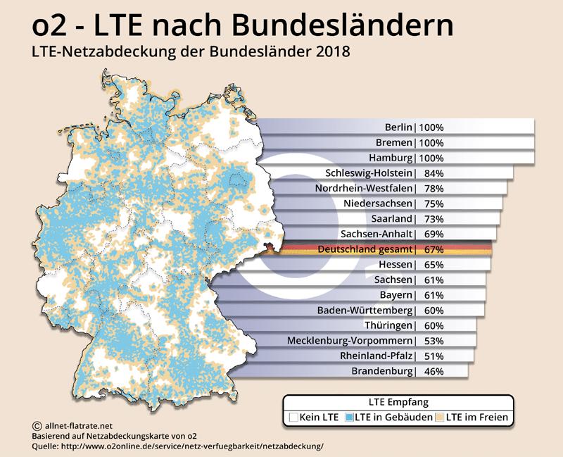 Telekom Lte Netzabdeckung Karte.Telefónica Hat Laut Ausbaukarte Eine Lte Netzabdeckung Von Nur 66