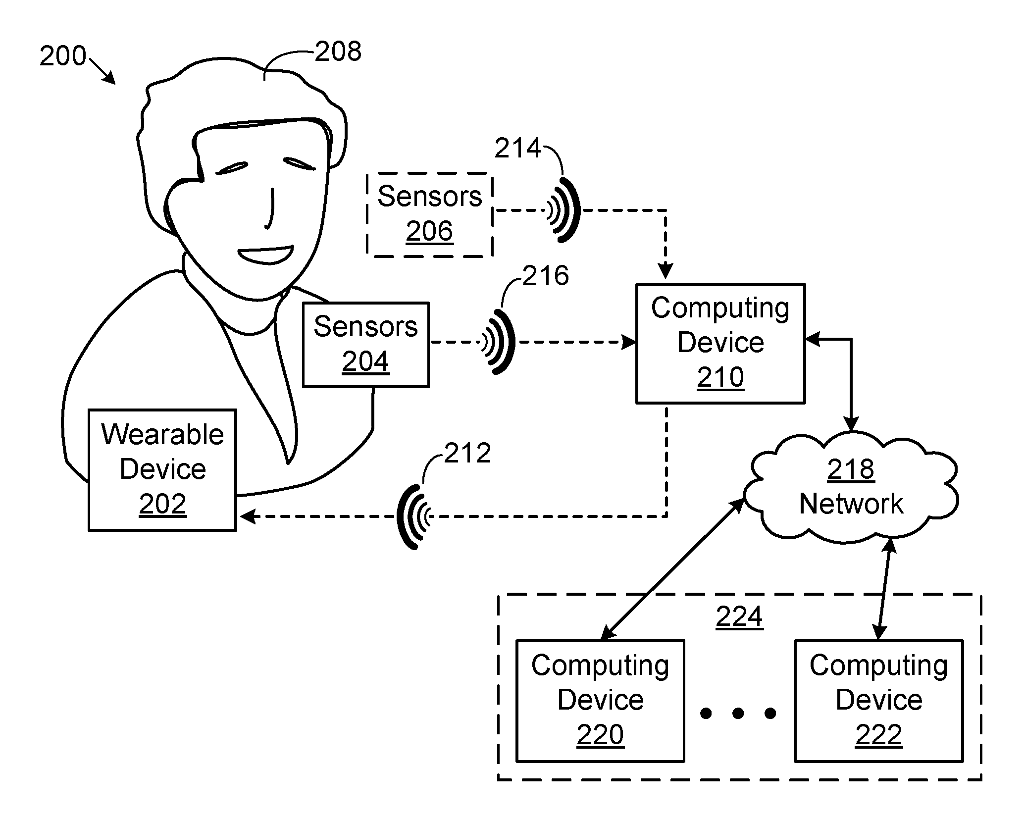 Microsoft Patent Wearable Gefühle