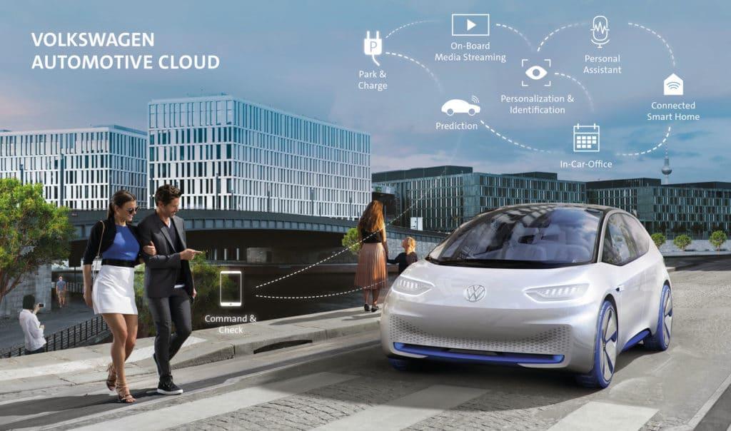 Die Volkswagen Automotive Cloud: das Ökosystem der Zukunft