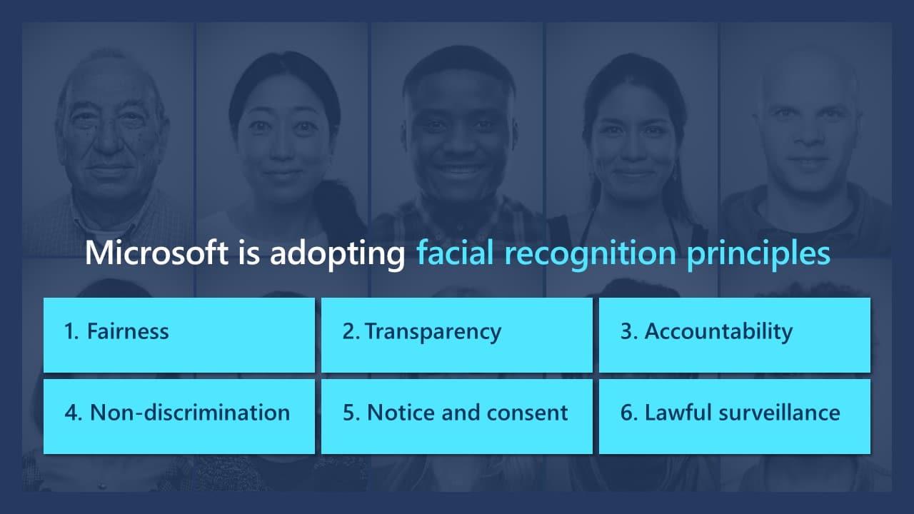Microsoft Gesichtserkennung