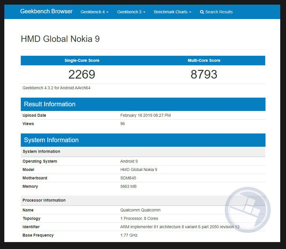 Nokia 9 Geekbench