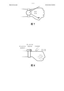 huawei smartwatch Gestensteuerung