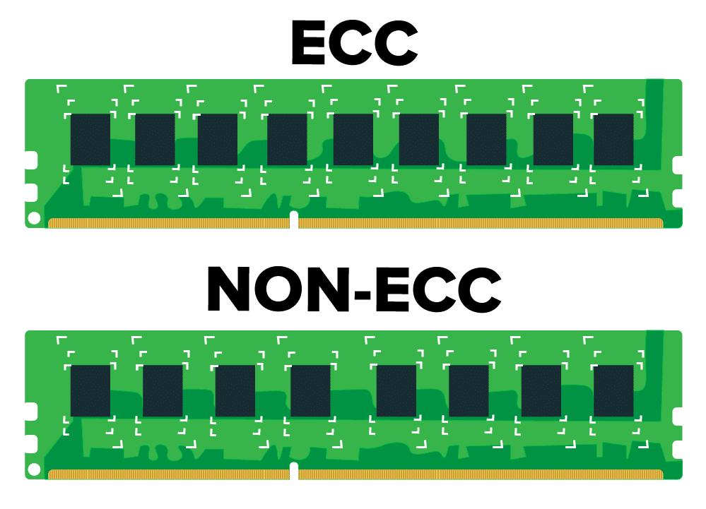 EEC vs. NON-EEC RAM
