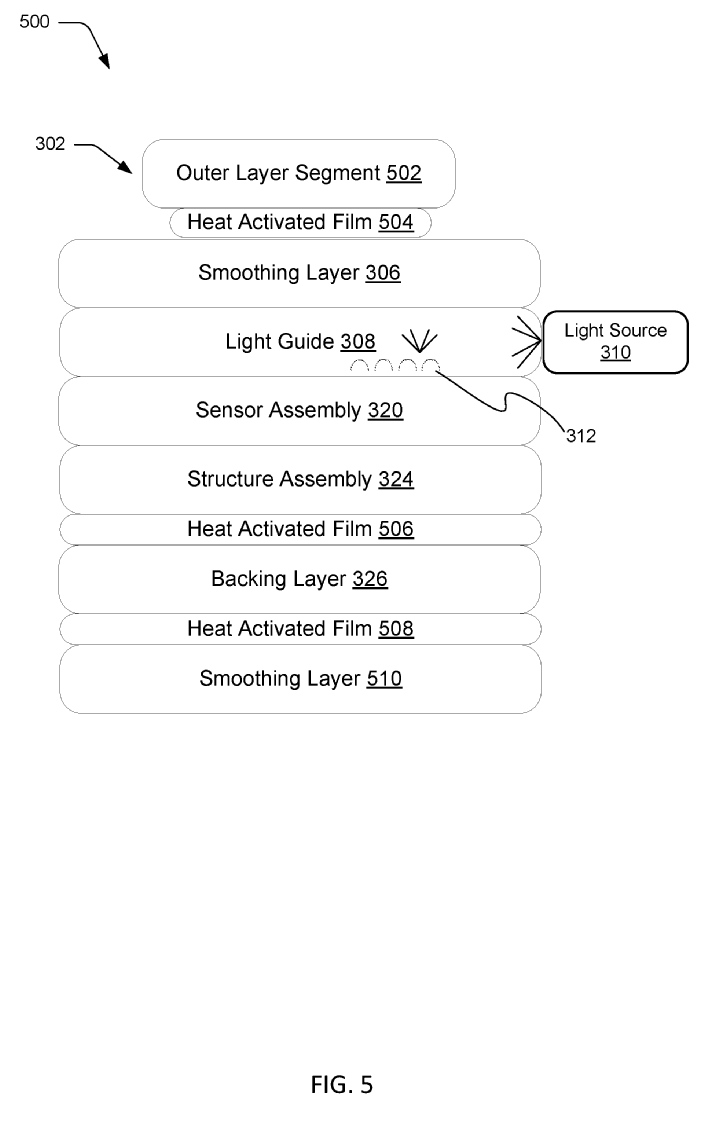 Hintergrundbeleuchtung type cover 5