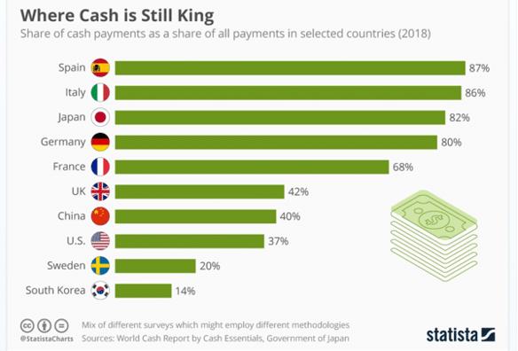Deutschland Bargeld Zahlung